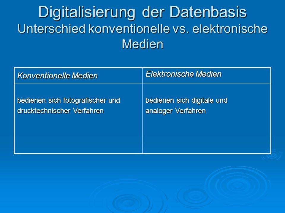 Digitalisierung der Datenbasis Unterschied konventionelle vs