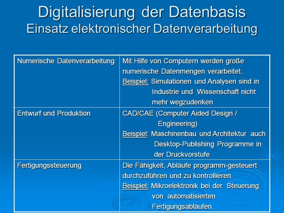 Digitalisierung der Datenbasis Einsatz elektronischer Datenverarbeitung