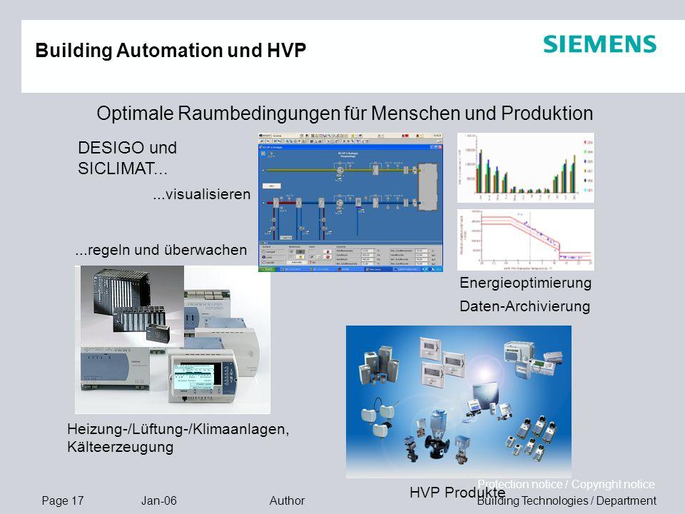 Building Automation und HVP