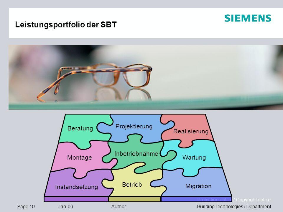 Leistungsportfolio der SBT