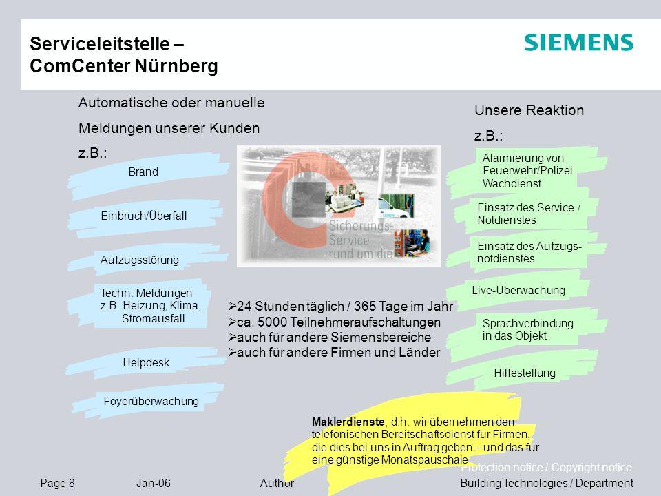 Serviceleitstelle – ComCenter Nürnberg