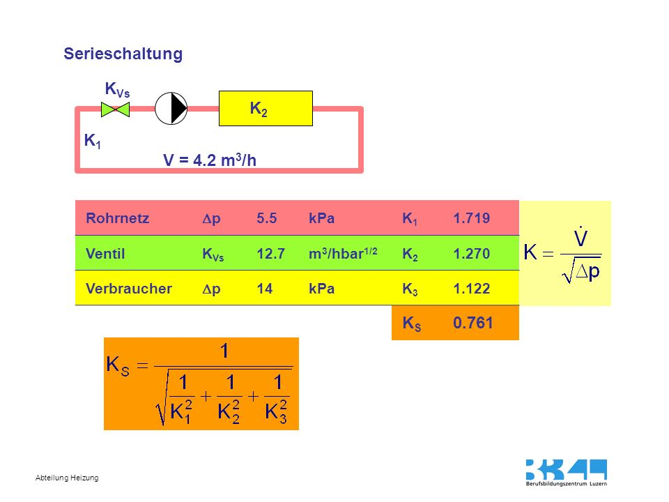 Serieschaltung KVs K2 K1 V = 4.2 m3/h KS 0.761 Rohrnetz p 5.5 kPa K1