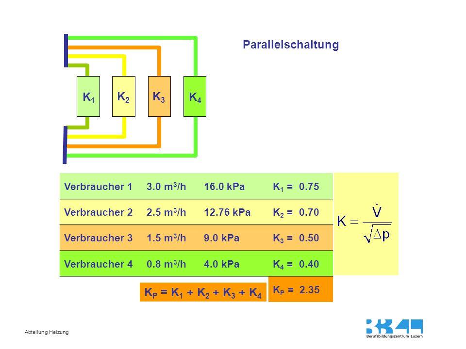 K1 K2 K3 K4 Parallelschaltung KP = K1 + K2 + K3 + K4 Verbraucher 1