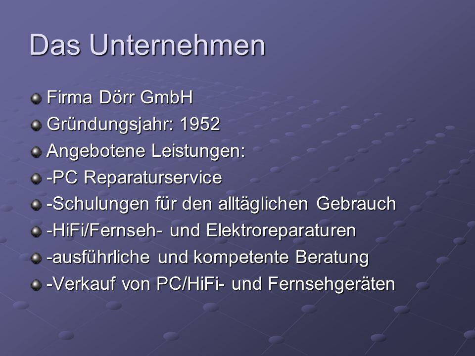 Das Unternehmen Firma Dörr GmbH Gründungsjahr: 1952