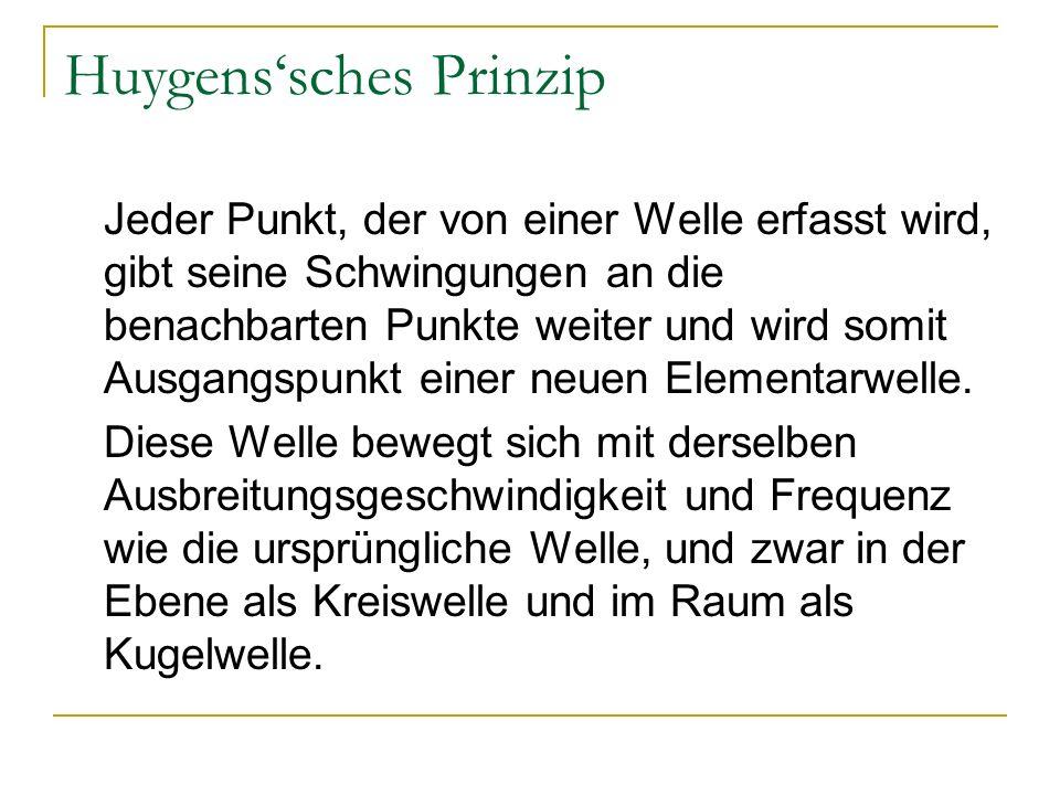 Huygens'sches Prinzip