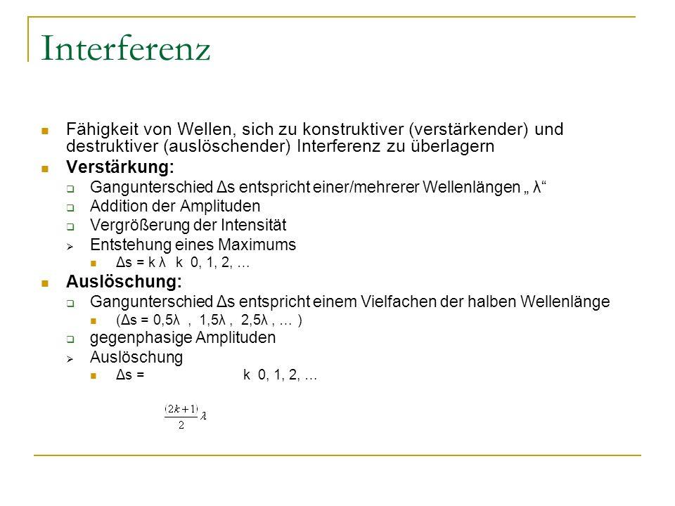 Interferenz Fähigkeit von Wellen, sich zu konstruktiver (verstärkender) und destruktiver (auslöschender) Interferenz zu überlagern.