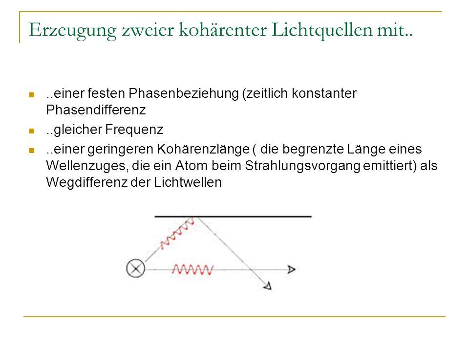 Erzeugung zweier kohärenter Lichtquellen mit..