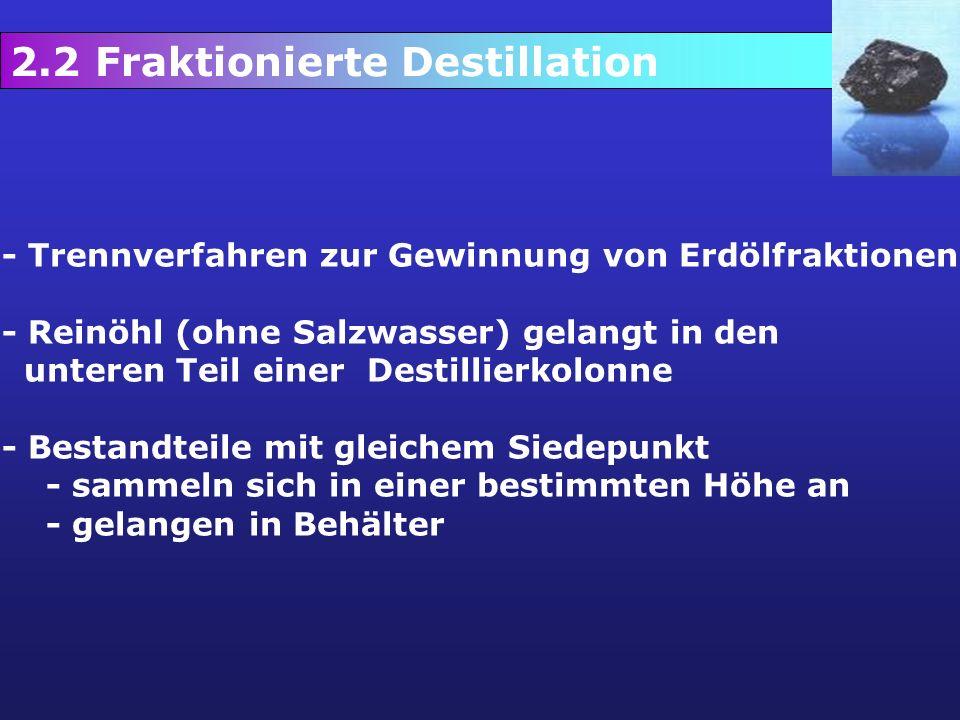 2.2 Fraktionierte Destillation