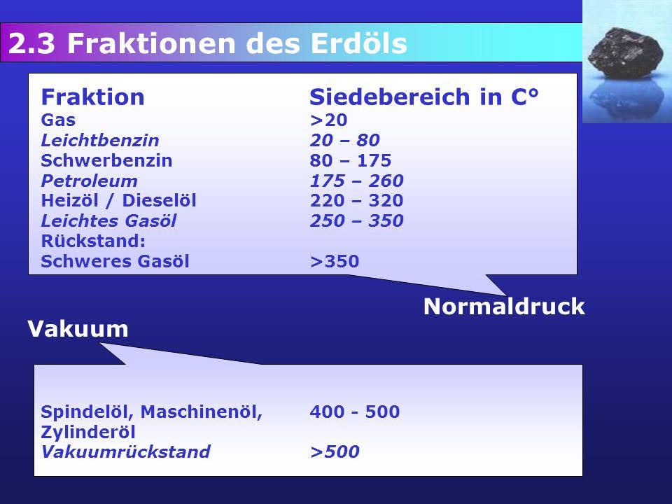 2.3 Fraktionen des Erdöls Fraktion Siedebereich in C° Normaldruck