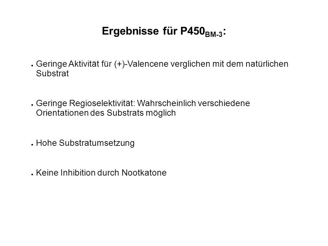 Ergebnisse für P450BM-3: Geringe Aktivität für (+)-Valencene verglichen mit dem natürlichen Substrat.