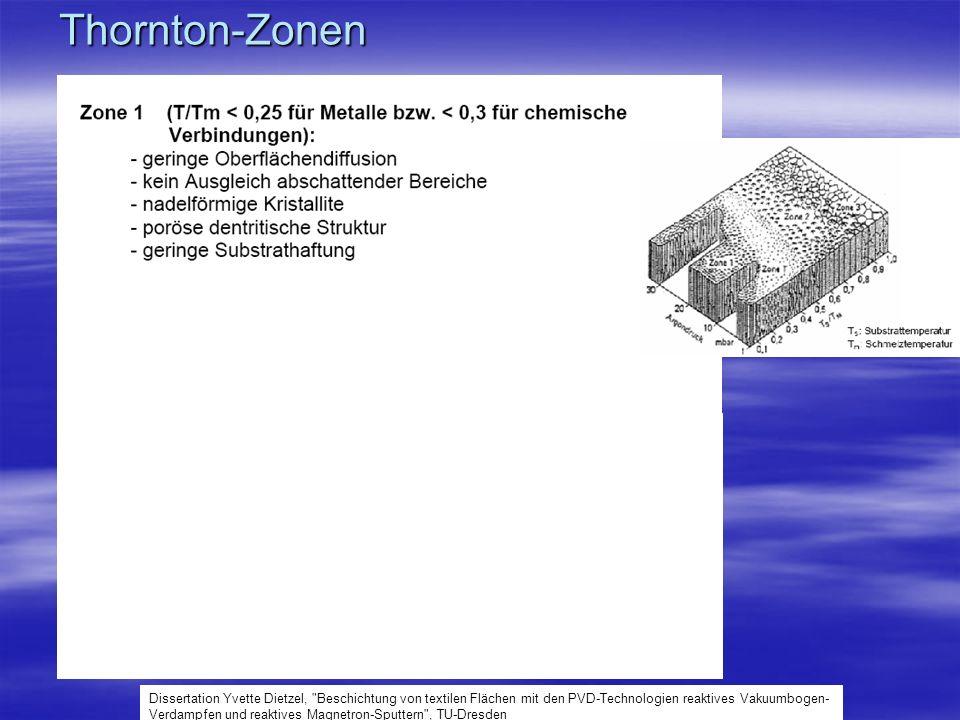 Thornton-Zonen