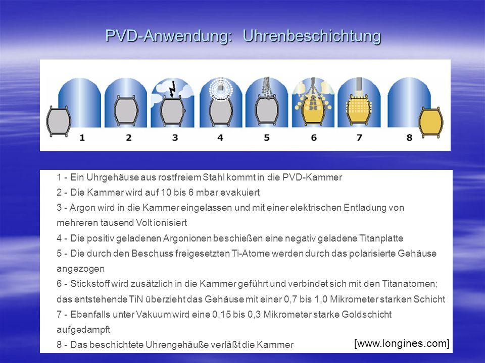 PVD-Anwendung: Uhrenbeschichtung
