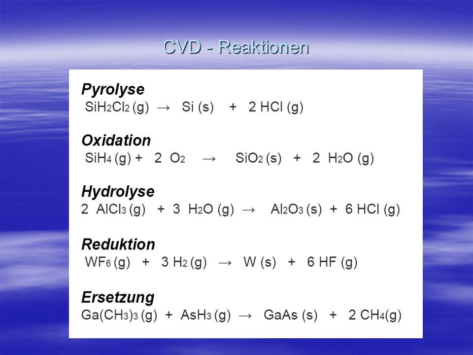 CVD - Reaktionen