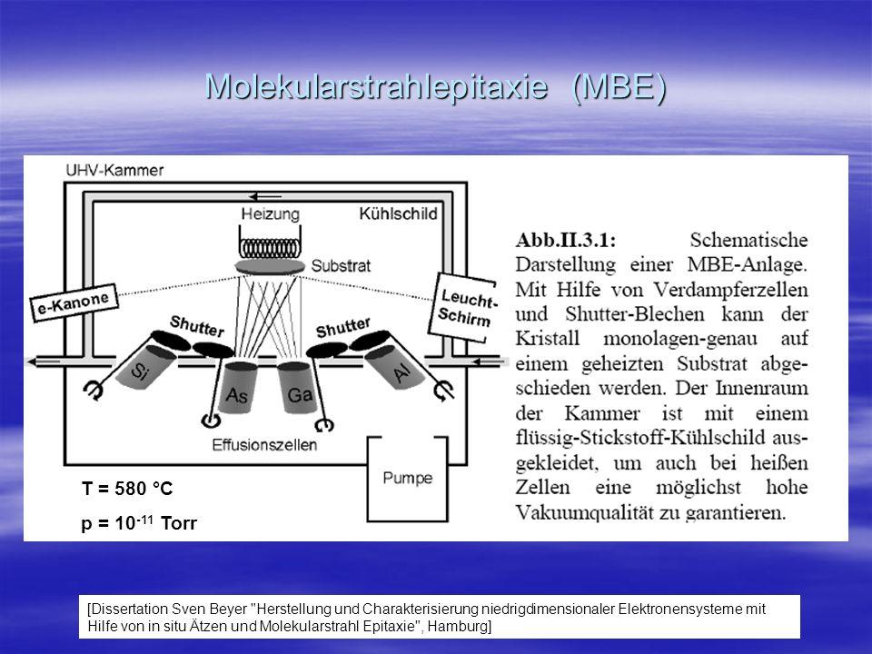 Molekularstrahlepitaxie (MBE)