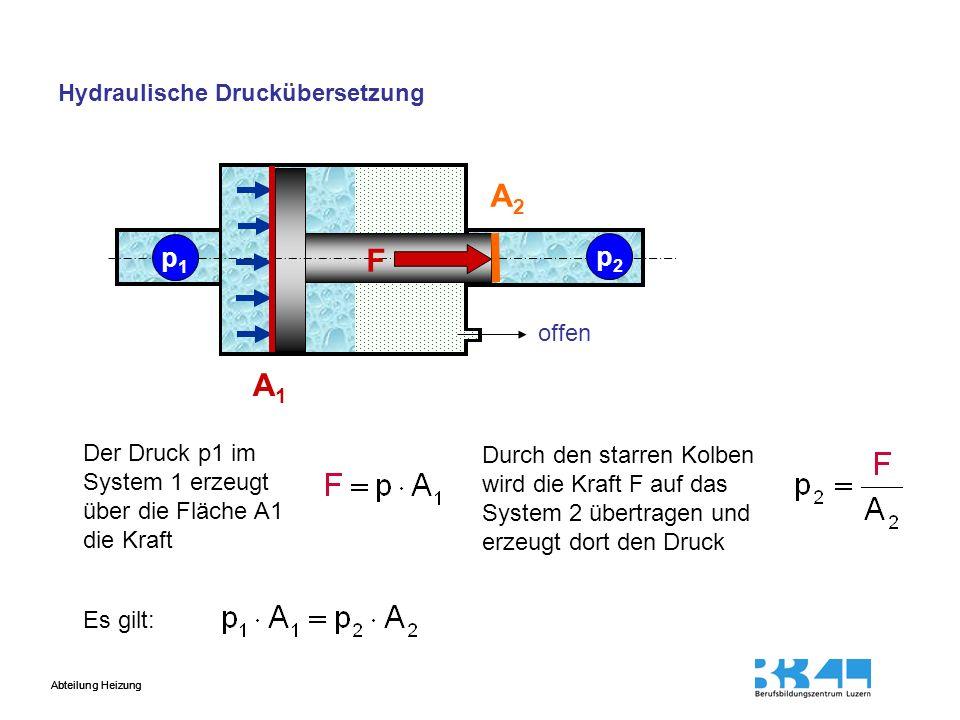 A2 F A1 p1 p2 Hydraulische Druckübersetzung offen