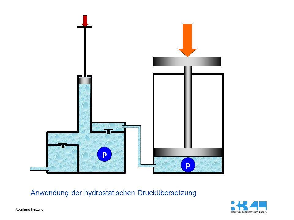 p p Anwendung der hydrostatischen Druckübersetzung