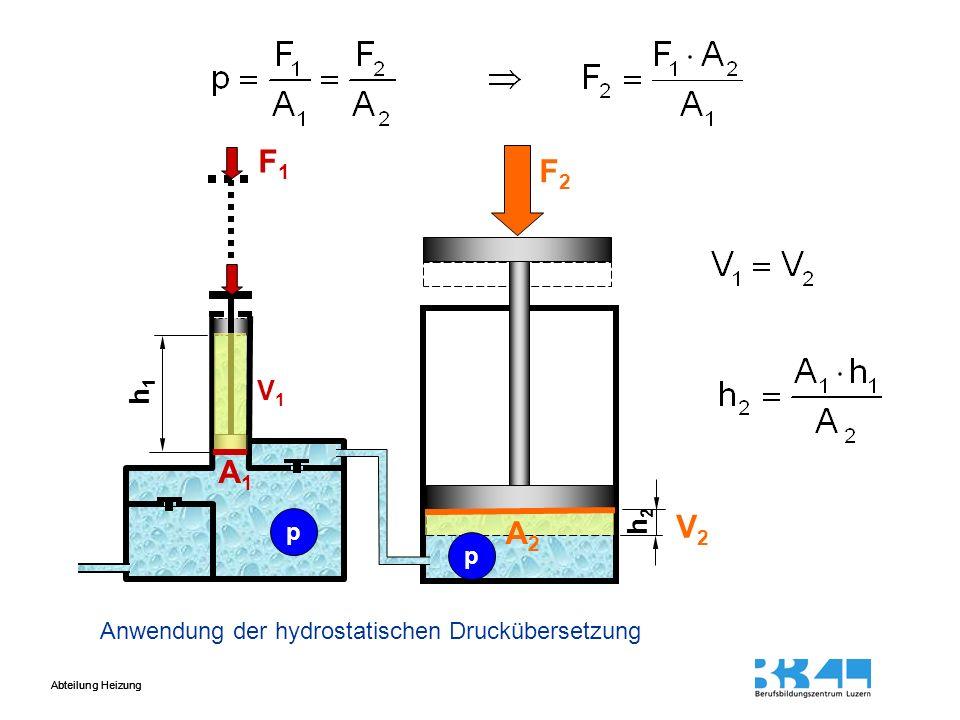 F1 F2 h1 V1 A1 h2 V2 p A2 p Anwendung der hydrostatischen Druckübersetzung