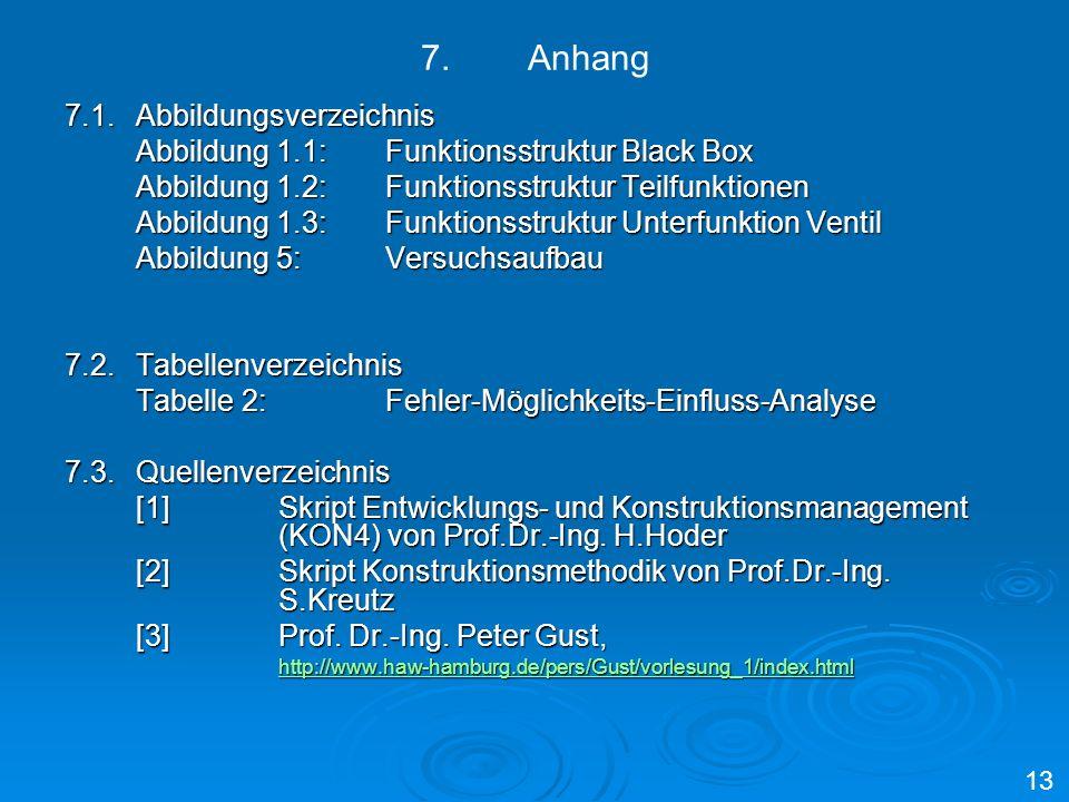 7. Anhang 7.1. Abbildungsverzeichnis