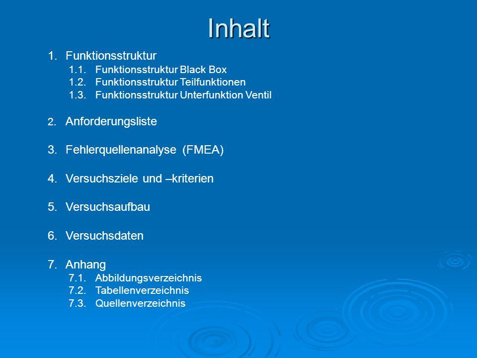 Inhalt 1. Funktionsstruktur 3. Fehlerquellenanalyse (FMEA)