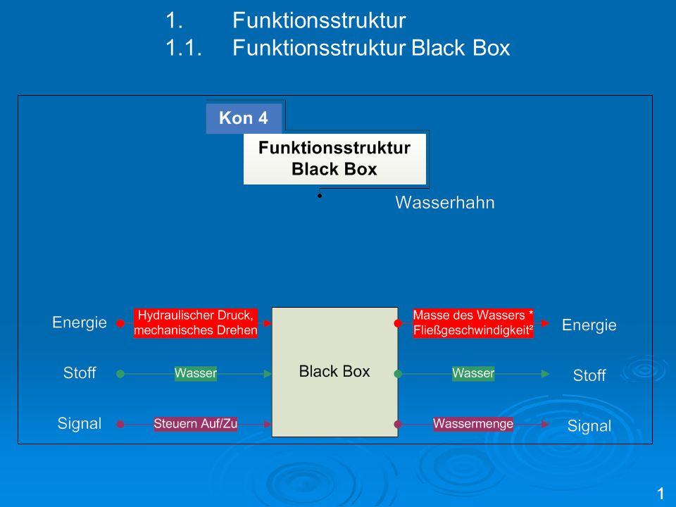 1. Funktionsstruktur 1.1. Funktionsstruktur Black Box
