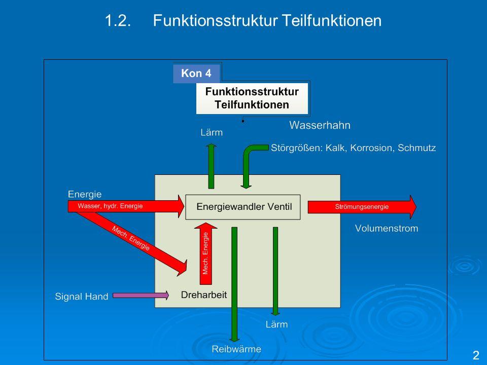 1.2. Funktionsstruktur Teilfunktionen