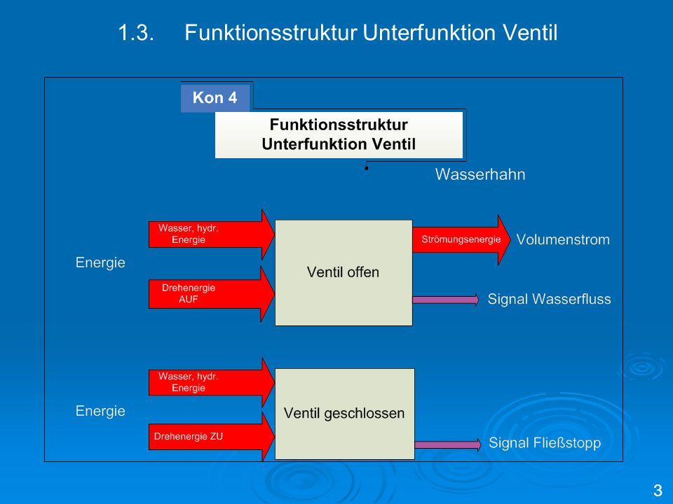 1.3. Funktionsstruktur Unterfunktion Ventil