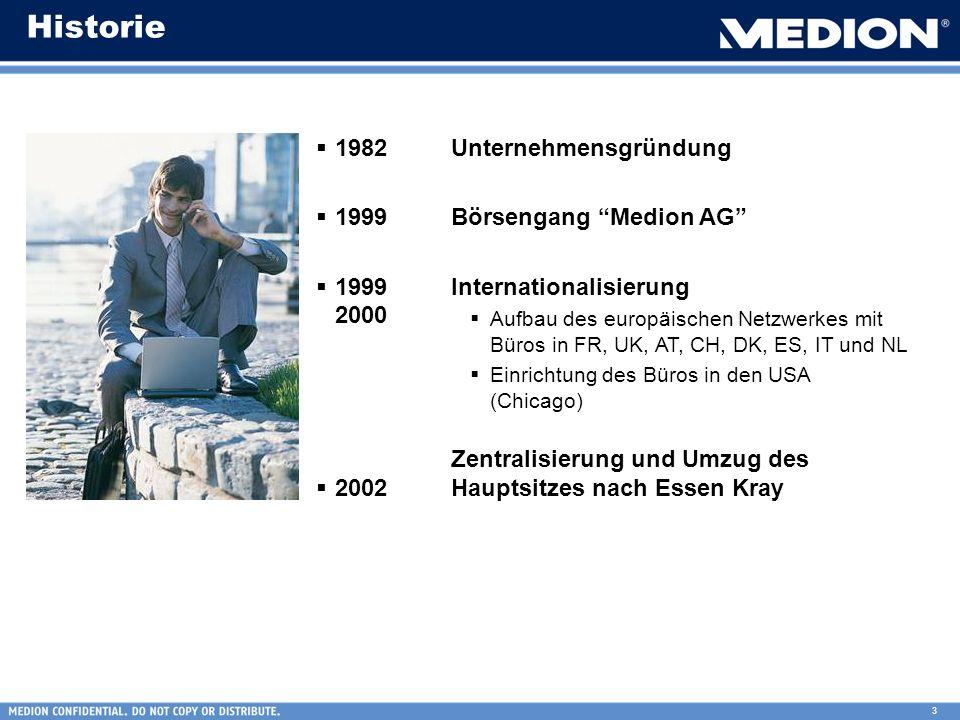 Historie 1982 1999 1999 2000 2002 Unternehmensgründung