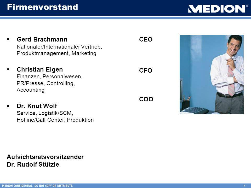 FirmenvorstandGerd Brachmann Nationaler/Internationaler Vertrieb, Produktmanagement, Marketing.