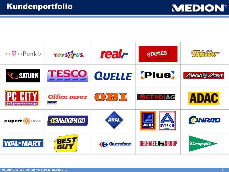 Kundenportfolio