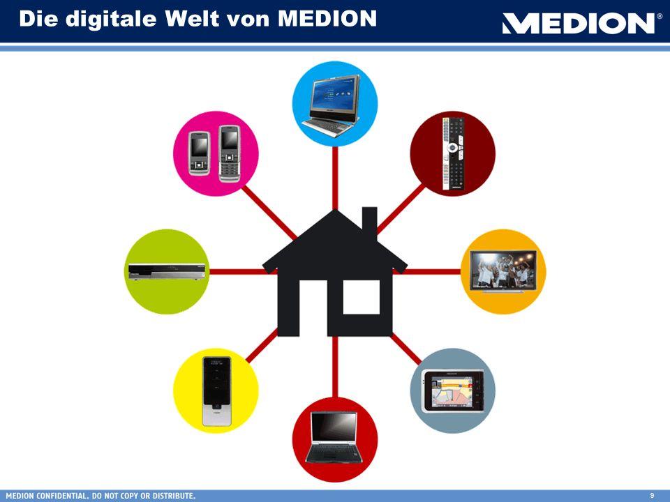 Die digitale Welt von MEDION
