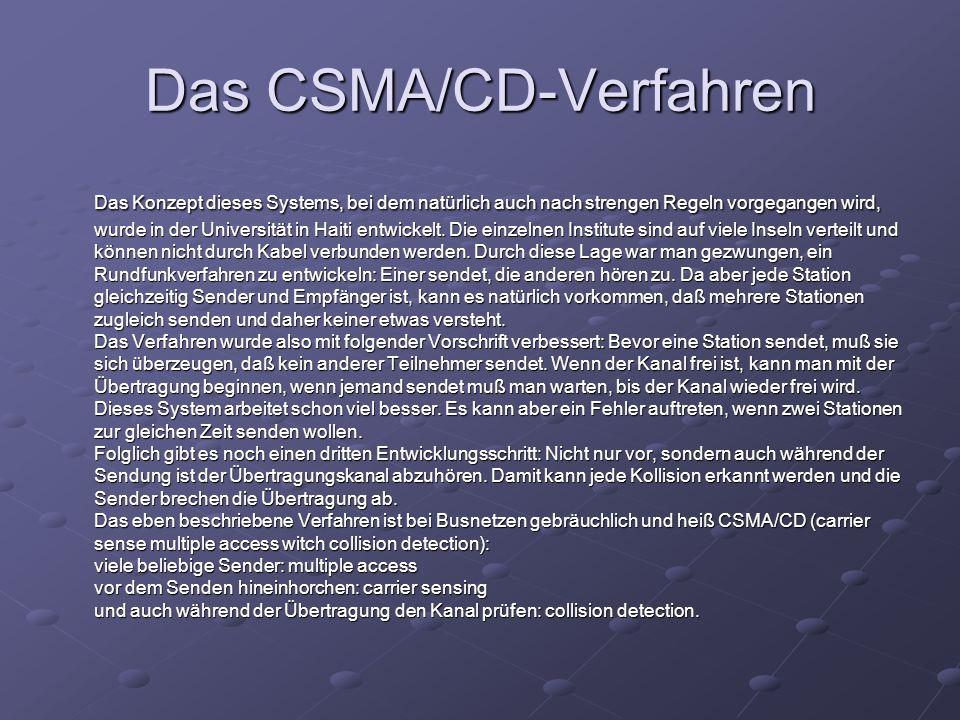 Das CSMA/CD-Verfahren