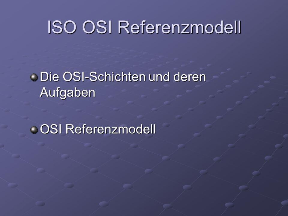 ISO OSI Referenzmodell