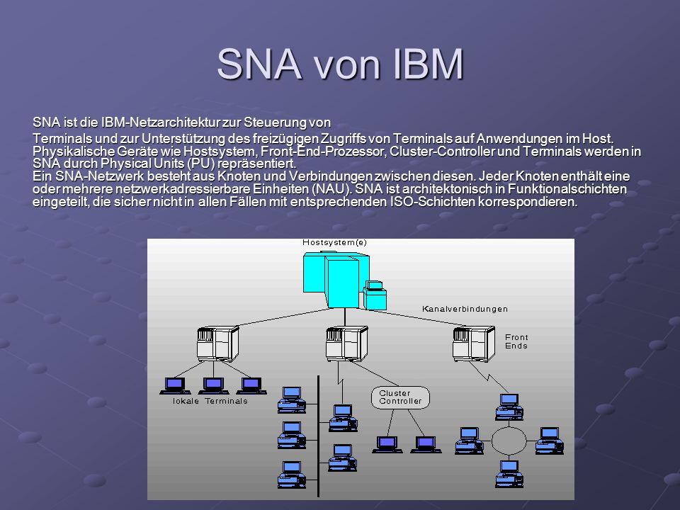 SNA von IBM SNA ist die IBM-Netzarchitektur zur Steuerung von