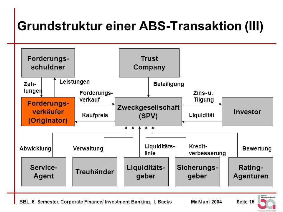 Grundstruktur einer ABS-Transaktion (III)