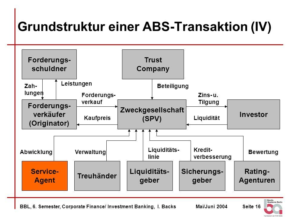 Grundstruktur einer ABS-Transaktion (IV)