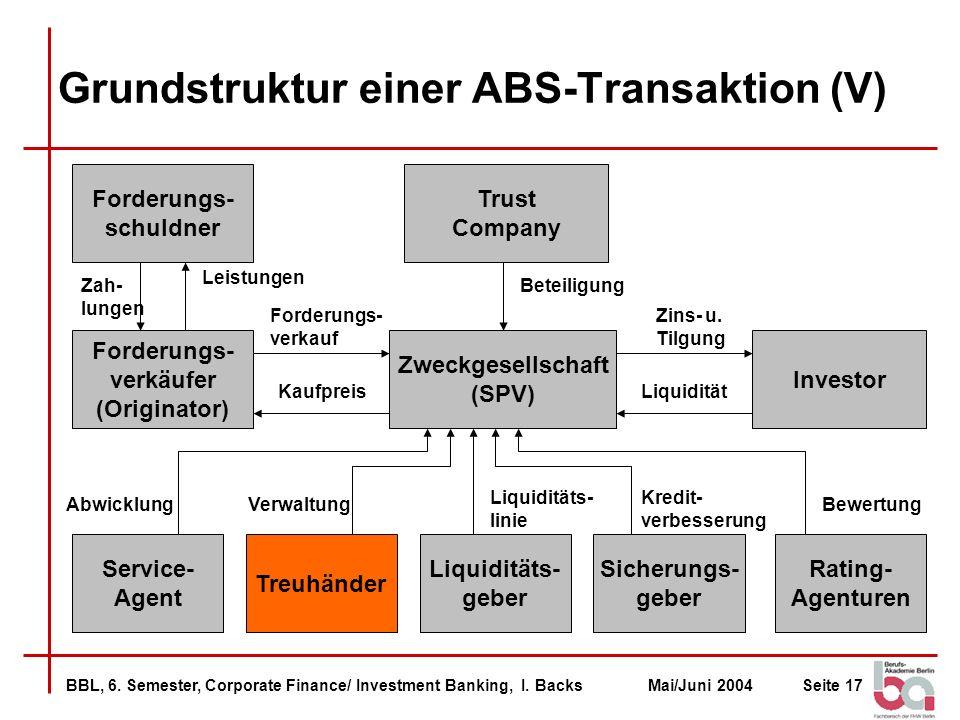 Grundstruktur einer ABS-Transaktion (V)
