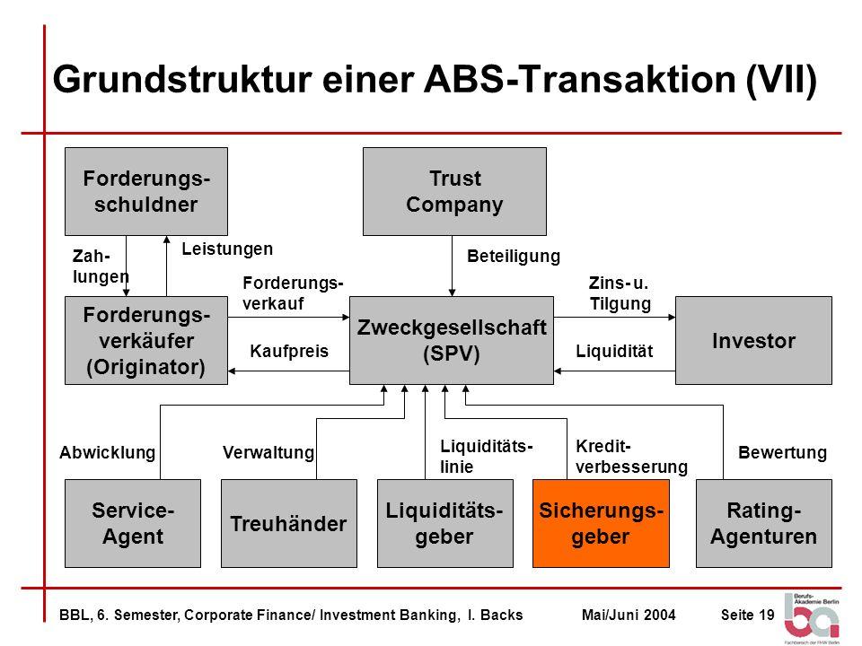 Grundstruktur einer ABS-Transaktion (VII)