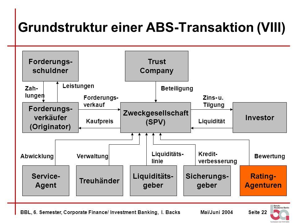 Grundstruktur einer ABS-Transaktion (VIII)