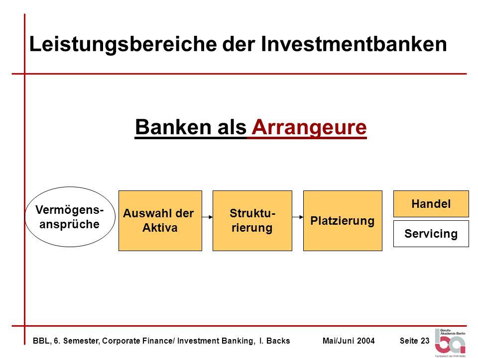 Leistungsbereiche der Investmentbanken
