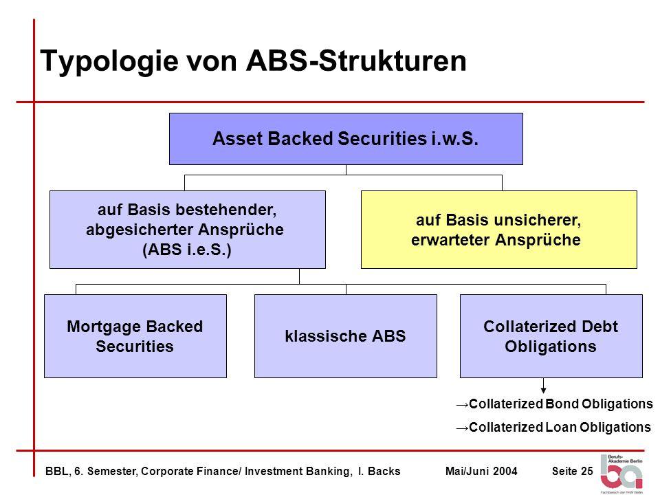 Typologie von ABS-Strukturen