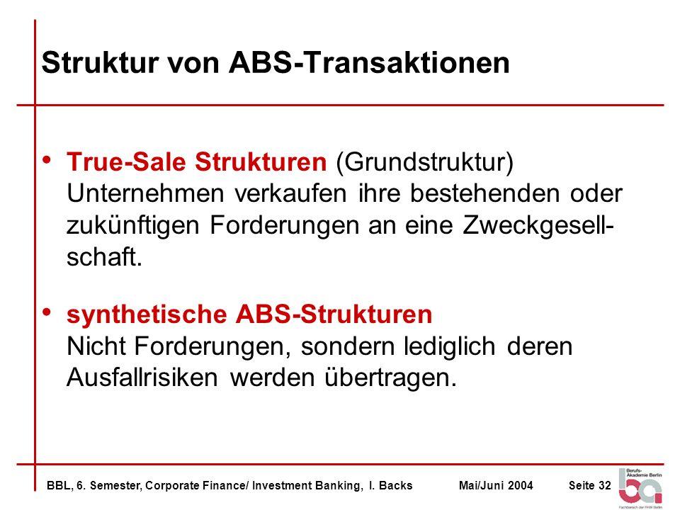 Struktur von ABS-Transaktionen