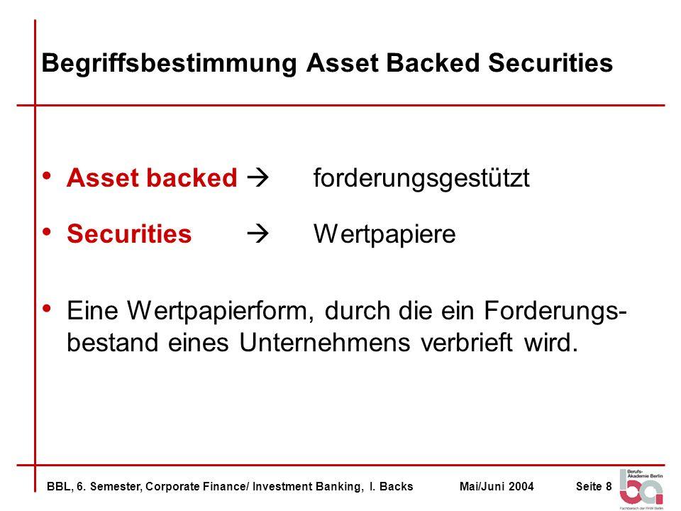Begriffsbestimmung Asset Backed Securities