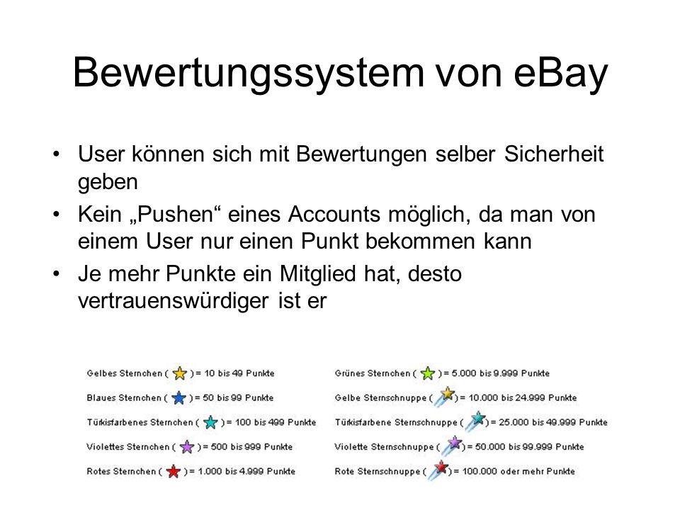 Bewertungssystem von eBay