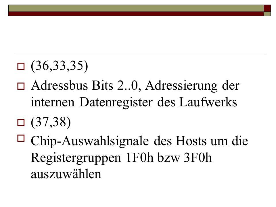 (36,33,35) Adressbus Bits 2..0, Adressierung der internen Datenregister des Laufwerks. (37,38)