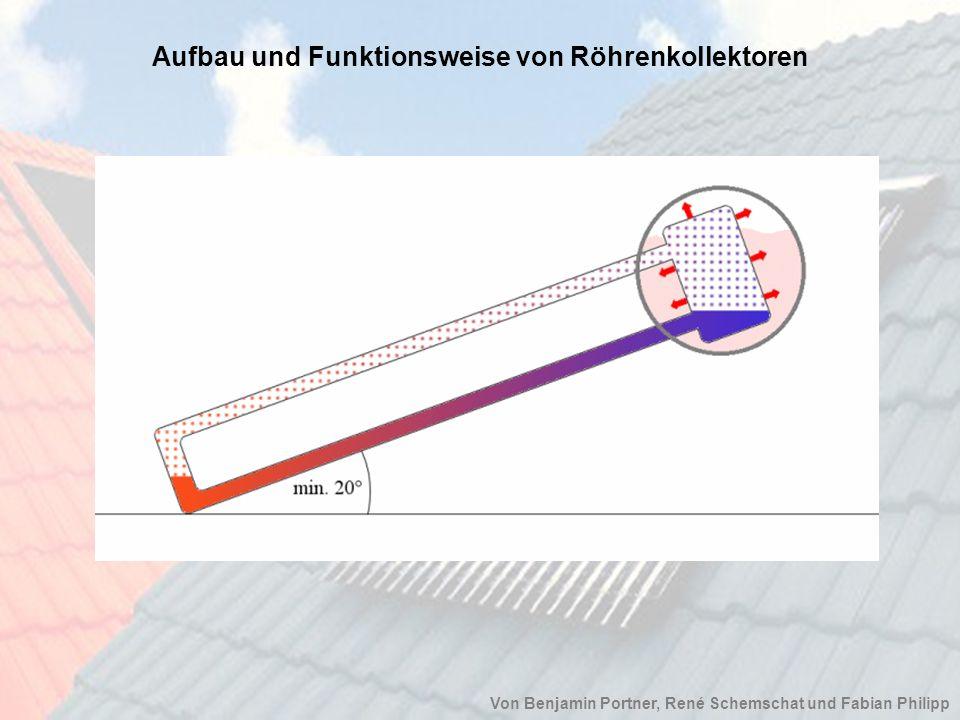 Aufbau und Funktionsweise von Röhrenkollektoren