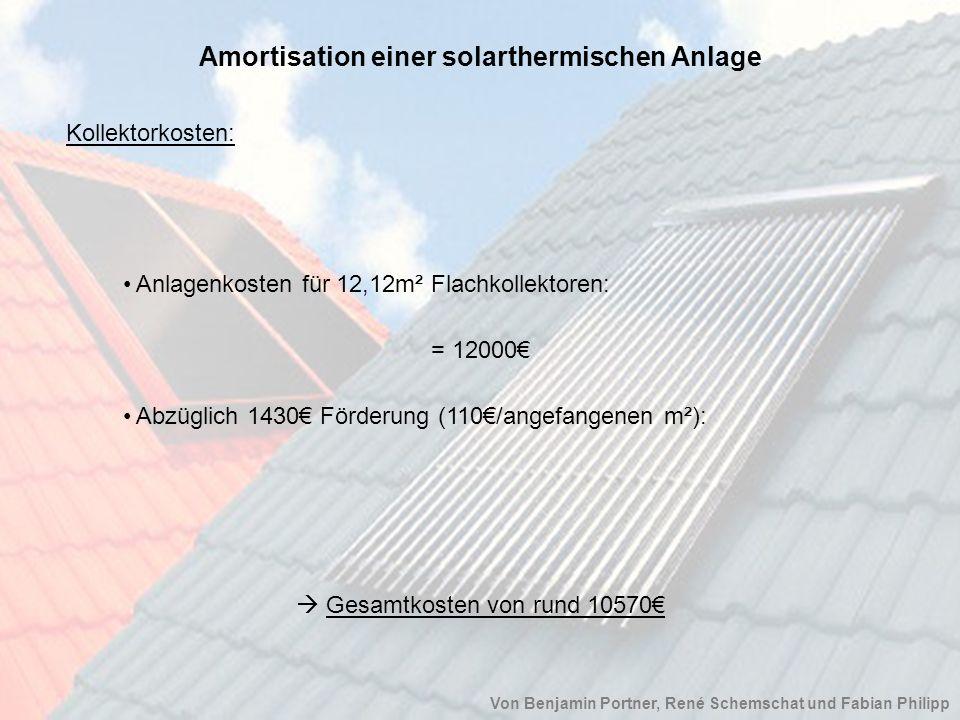 Amortisation einer solarthermischen Anlage