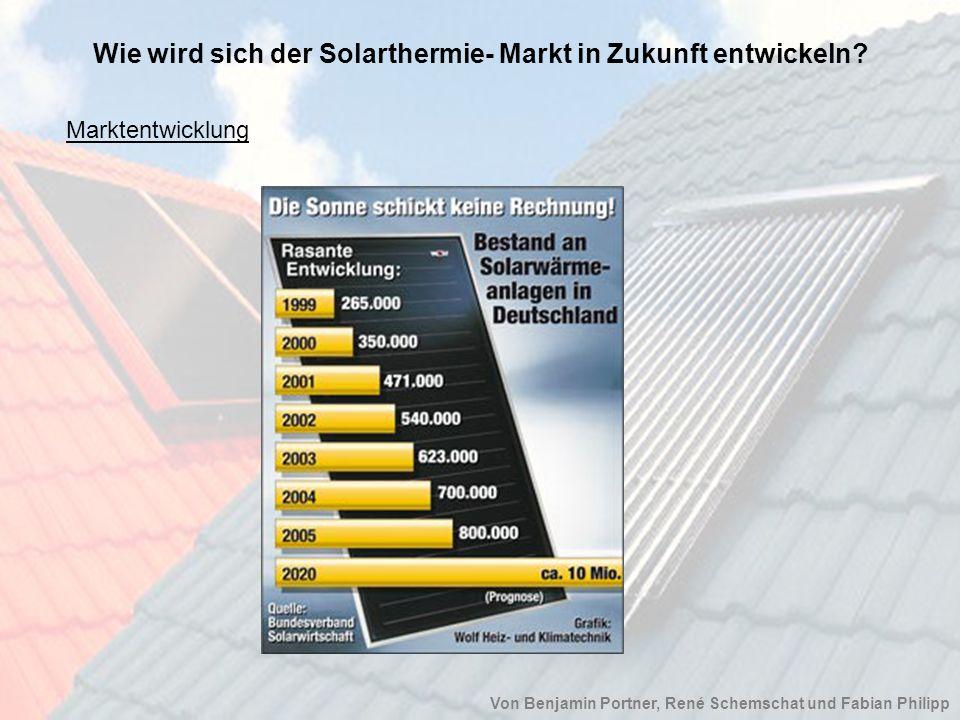 Wie wird sich der Solarthermie- Markt in Zukunft entwickeln