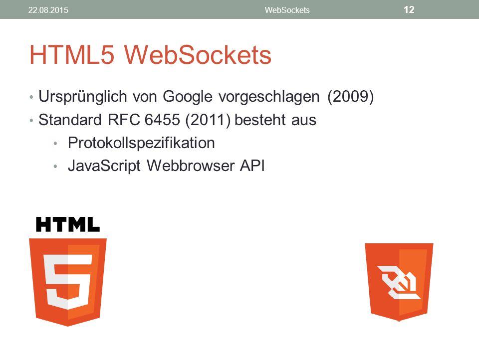 HTML5 WebSockets Ursprünglich von Google vorgeschlagen (2009)