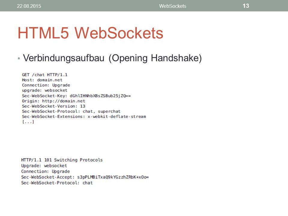 HTML5 WebSockets Verbindungsaufbau (Opening Handshake) 13 21.04.2017