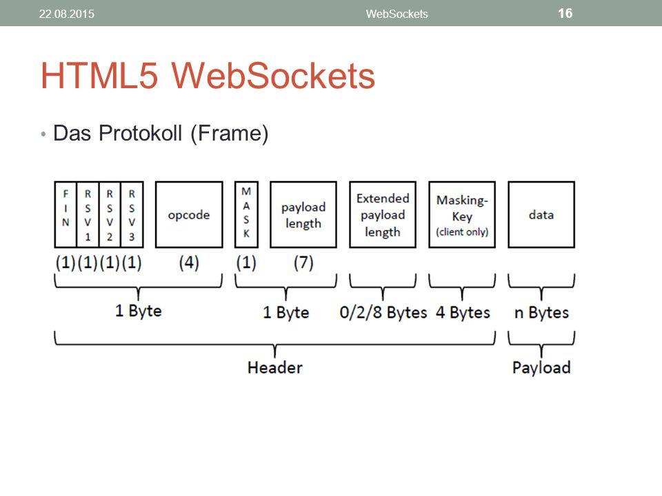 21.04.2017 WebSockets 16 HTML5 WebSockets Das Protokoll (Frame)